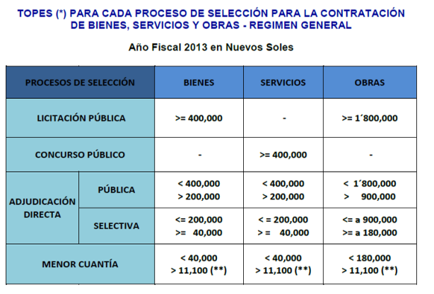 topes-presupuesto-estado-peru